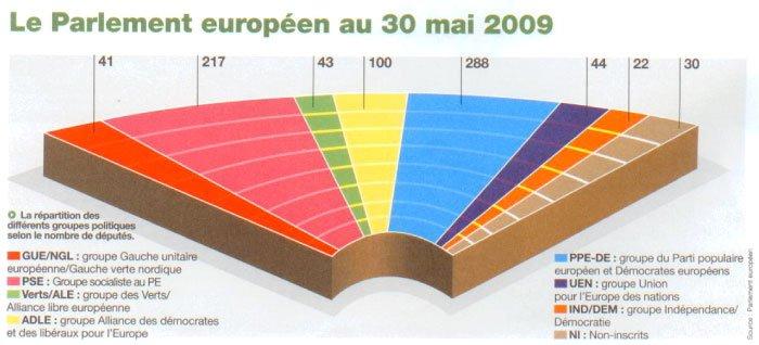 parlement2009.jpg